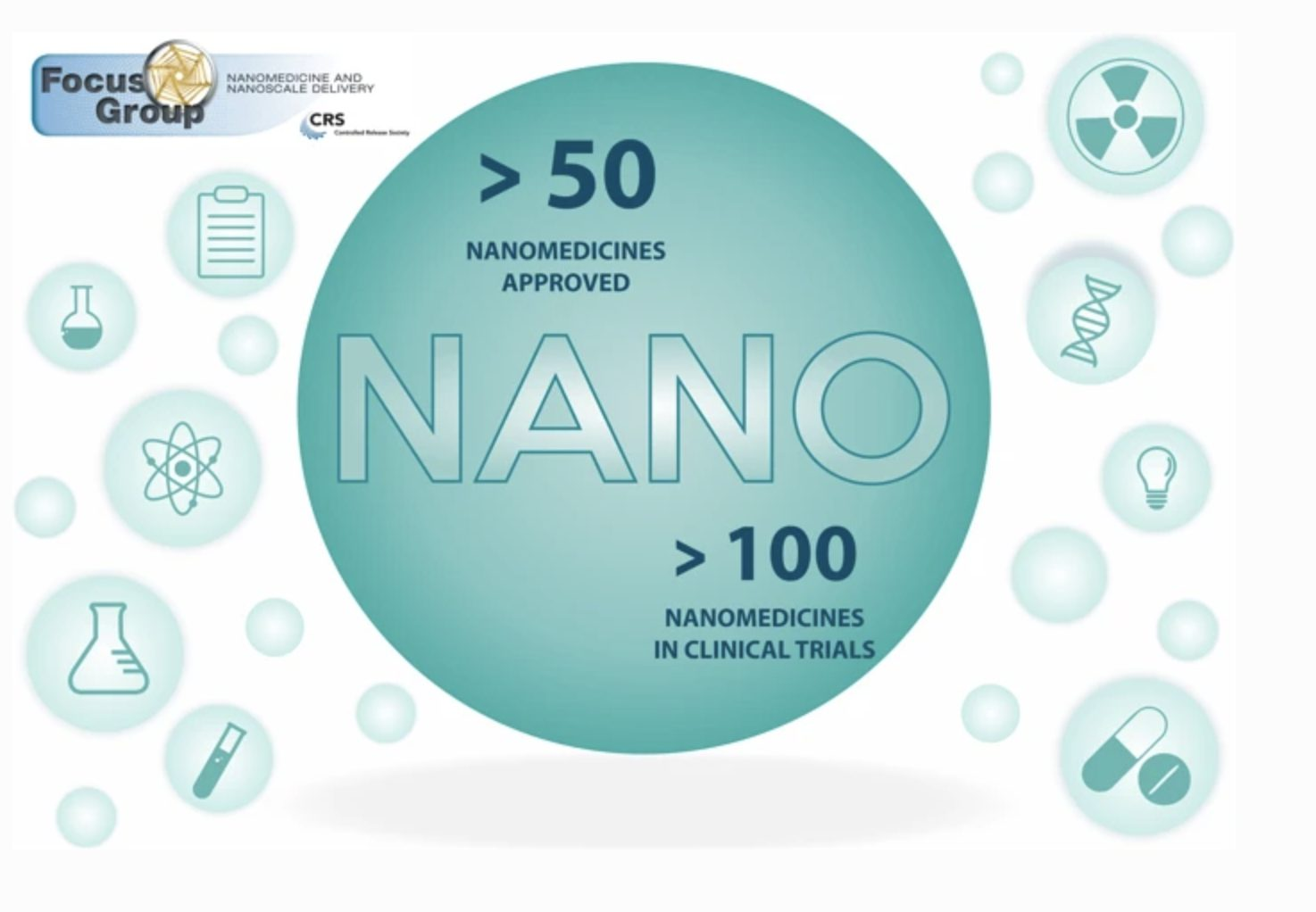 """The solid progress of nanomedicine"" new article in Drug Delivery & Translational Reserach"