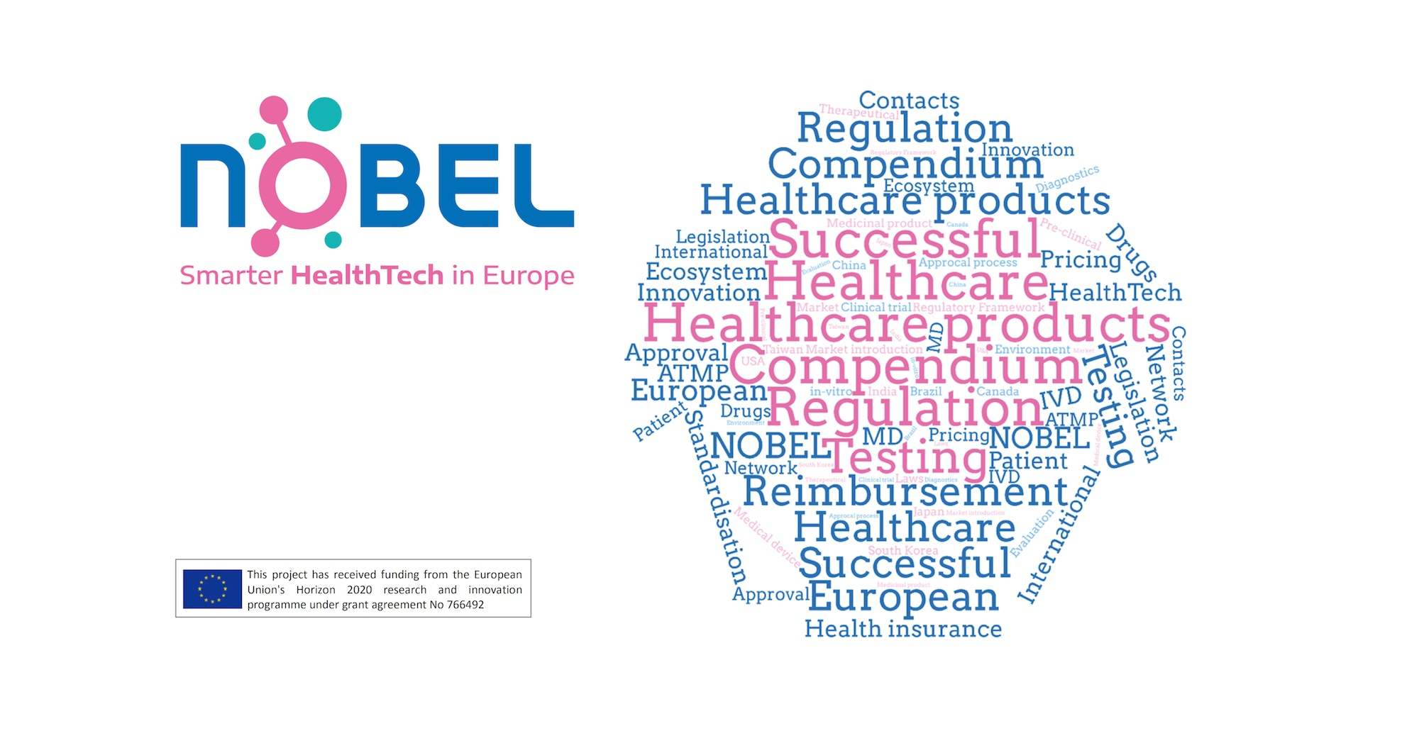 The NOBEL Project releases a compendium for testing, regulation, pricing and reimbursement of healthcare products.